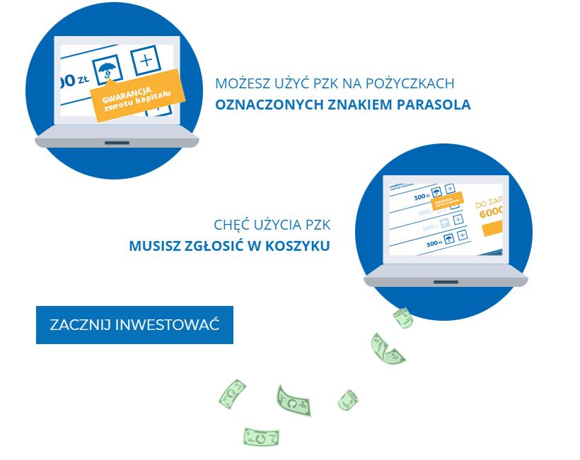 pzk1 RFL.com.pl: inwestycje krok po kroku