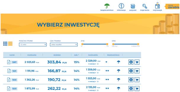 wybierz inwestycję RFL.com.pl: inwestycje krok po kroku
